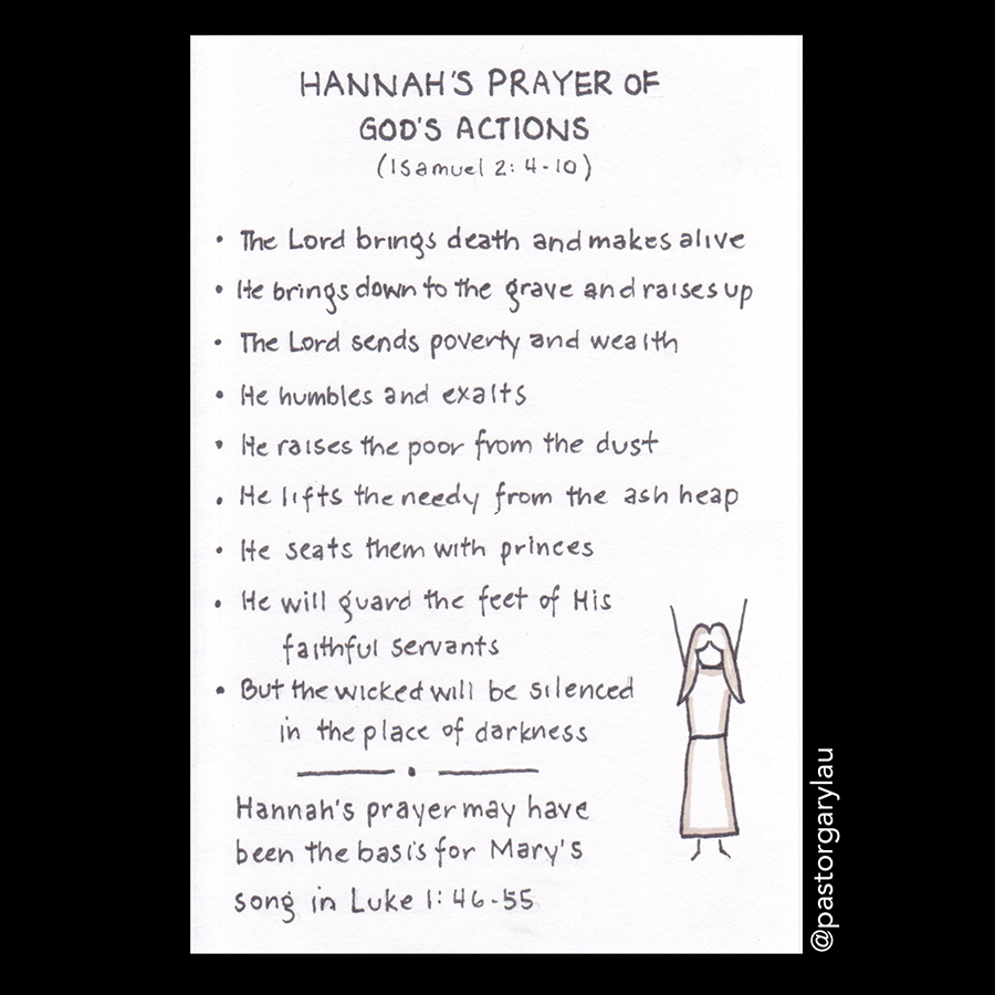 1Samuel 2: Hannah's Prayer of God's Actions — #biblesketchnote